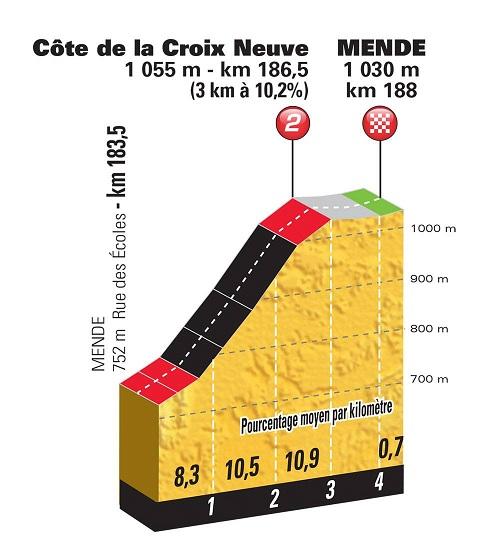 Col de la Croix Neuve with Marmot Tours Raid Massif Central